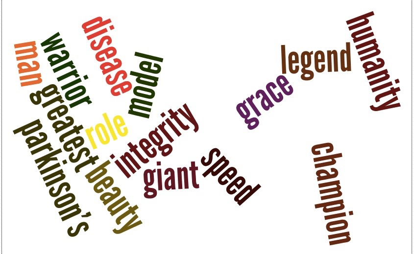 ali-word-cloud
